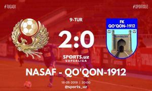 Full Match. FC Nasaf 2-0 FC Kokand