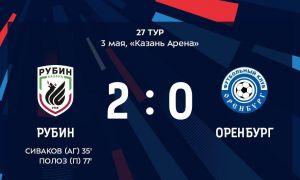 Наши легионеры: Команда Афонина проиграла в Казани