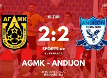 Match Highlights. FC AGMK 2-2 FC Andijan