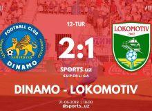 Суперлига: «Локомотив» проиграл в Самарканде