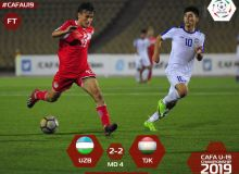 Uzbekistan play a 2-2 draw with Tajikistan in the CAFA U-19 Championship