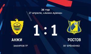 """""""Анжи"""" - """"Ростов"""" 1:1 (видео)"""