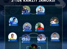 2020 Super League. Meet the Team of the Week | Matchday Three
