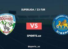 Full Match. FC Sogdiana 3-0 FC Dinamo