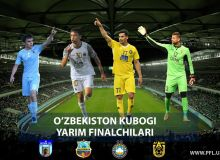 The Official Draw held for 2018 Uzbekistan Cup semi-finals