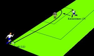 Примеры тактико-технических действий в тренировочном процессе.