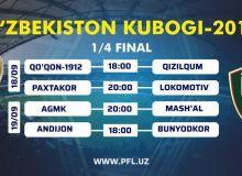 Определено время начала матчей четвертьфинала Кубка Узбекистана