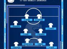 Символическая сборная 11-тура Суперлиги по версии SPORTS.uz (Фото)