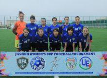Контрольный матч женской олимпийской сборной Узбекистана.