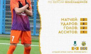 Жасур Яхшибаев признан лучшим игроком марта