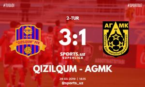FC Kizilkum pick a 3-1 win over FC AGMK in Navoi