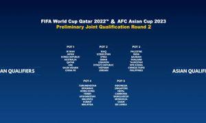 Сегодня сборная Узбекистана узнает имена своих соперников второго отборочного раунда чемпионата мира-2022