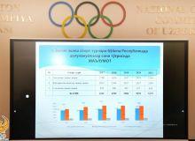 Началось подведение итогов участия и подготовки федераций к Олимпиаде в Токио