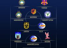 SPORTS.uz talqini bo'yicha Superliga 12-tur ramziy terma jamoasi