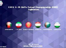 CAFA U-19 Girl´s Futsal Championship 2020.