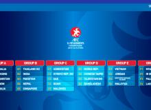 Первый этап квалификации ЧА-2019 U-19 стартует в Бишкеке.