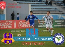 Match Highlights. FC Kizilkum 1-1 FC Metallurg