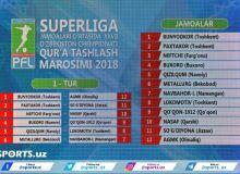 Uzbekistan Super League fixtures for Round One announced