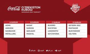 Жеребьёвка группового этапа XXVIII Кубка Узбекистана.