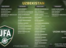 Vadim Abramov announces a 28-man squad for Asian Qualifiers fixtures in October