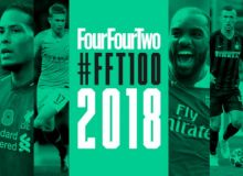 Дунёнинг 2018 йилдаги энг зўр 20 та футболчиси эълон қилинди