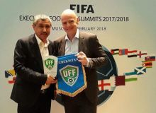 Вице-президент АФУ Шоакром Исраилов принял участие в саммите ФИФА