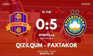 FC Pakhtakor stun FC Kizilkum with a shocking 5-0 win in Navoi