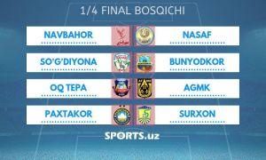 Сегодня стартуют матчи 1/4 финала Кубка Узбекистана