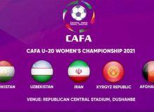 «CAFA U-20 Women's Championship 2021»: календарь турнира.