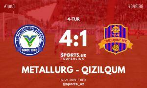 FC Metallurg pick a 4-1 victory over FC Kizilkum in Tashkent region