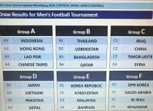 Состоялась жеребьёвка футбольного турнира Летних Азиатских игр