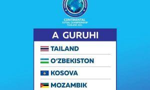 "Сборная Узбекистана отправилась в Таиланд на ""CONTINENTAL Futzal Championship""."