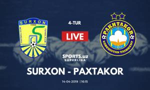 Full Match. FC Surkhon vs FC Pakhtakor