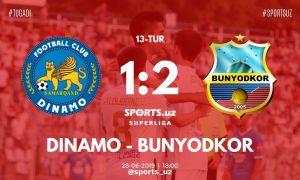 Суперлига: «Бунёдкор» обыграл на выезде «Динамо»