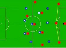 Тренерское образование: различие целей в прессинге.