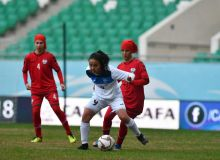 Kyrgyzstan claim three points earning a 1-0 win over Afghanistan