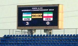 Досрочная победа в CAFA U-23 Women's Championship-2019!