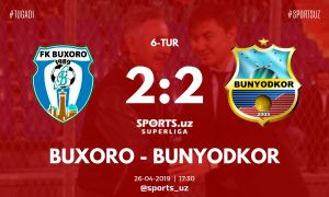 FC Bunyodkor and FC Bukhara share the points in Bukhara