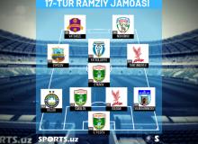 Символическая сборная 17-тура Суперлиги по версии SPORTS.uz (Фото)