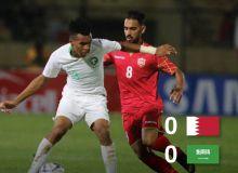 В Ираке продолжается чемпионат Западной Азии