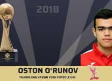Oston Urunov becomes 2018 PFL Youth Player of the Year