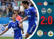 Match Highlights. FC Nasaf 2-0 FC Neftchi