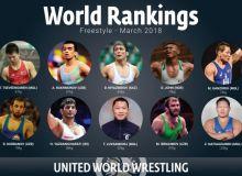 Спортивная борьба: Трое представителей Узбекистана возглавили мировой рейтинг