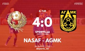 FC Nasaf stun FC AGMK with a 4-0 victory in Karshi