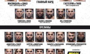 UFC 244 турнирининг барча натижалари билан танишинг