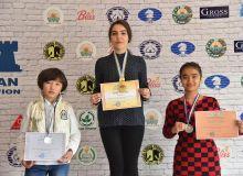 Итоги чемпионата Узбекистана среди мужчин и женщин (1 лига)