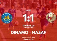 Суперлига: «Динамо» и «Насаф» разошлись миром