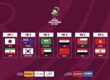 Сегодня АФК проведёт жеребьёвку финального отборочного раунда Кубка мира 2022
