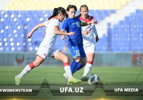 Квалификация на КА-2022: женская сборная Узбекистана тоже забила 12 голов Монголии...