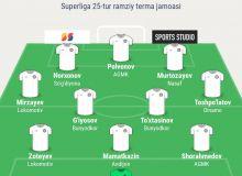 Super League. Meet the Team of the Week | Matchday 25
